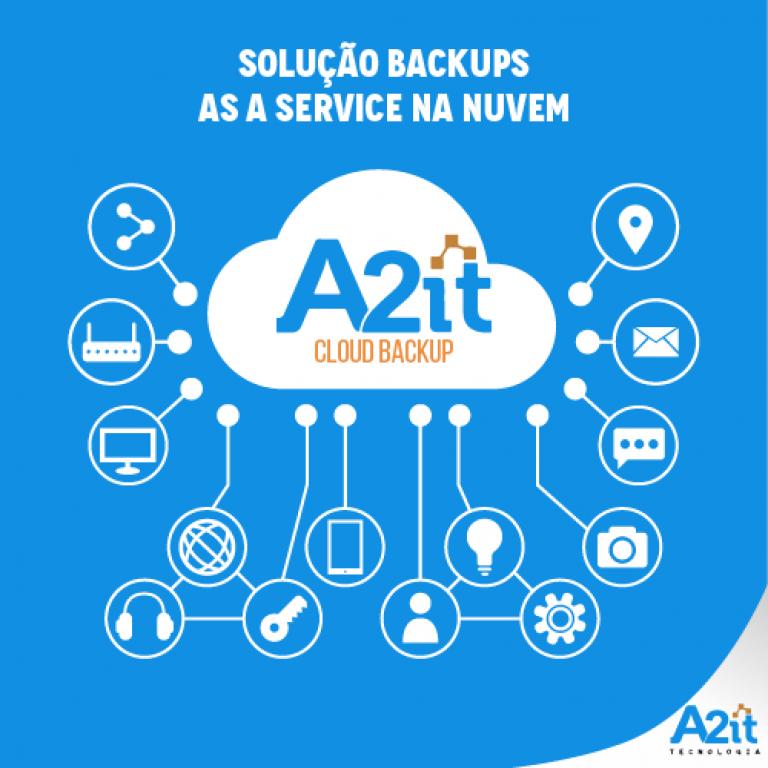 a2itCloudBackup